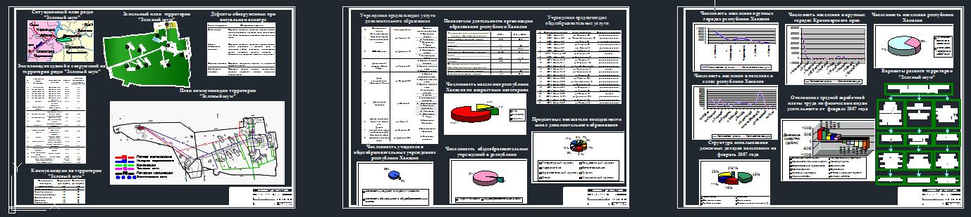 Дипломный проект ЭУН Оценка эффективного управления территорией  Целью дипломного проекта